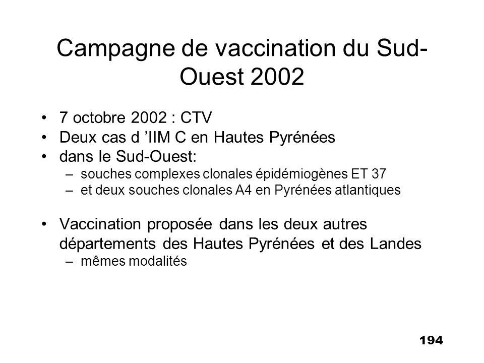 194 Campagne de vaccination du Sud- Ouest 2002 7 octobre 2002 : CTV Deux cas d IIM C en Hautes Pyrénées dans le Sud-Ouest: –souches complexes clonales