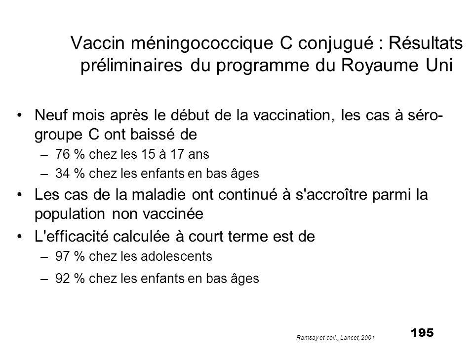 195 Vaccin méningococcique C conjugué : Résultats préliminaires du programme du Royaume Uni Neuf mois après le début de la vaccination, les cas à séro