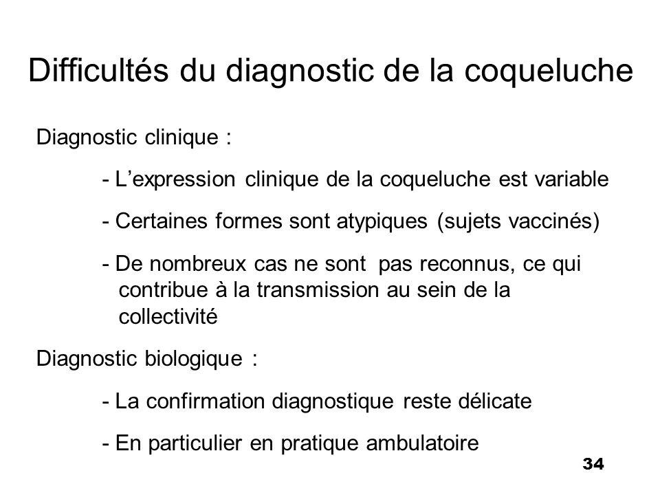 34 Diagnostic clinique : - Lexpression clinique de la coqueluche est variable - Certaines formes sont atypiques (sujets vaccinés) - De nombreux cas ne