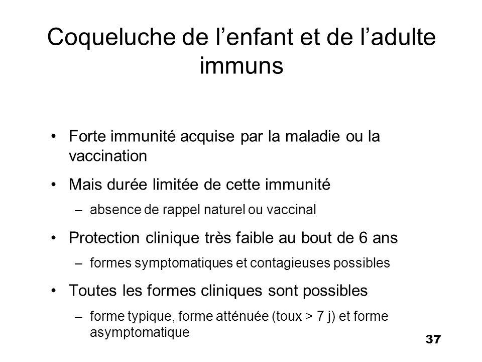 37 Coqueluche de lenfant et de ladulte immuns Forte immunité acquise par la maladie ou la vaccination Mais durée limitée de cette immunité –absence de