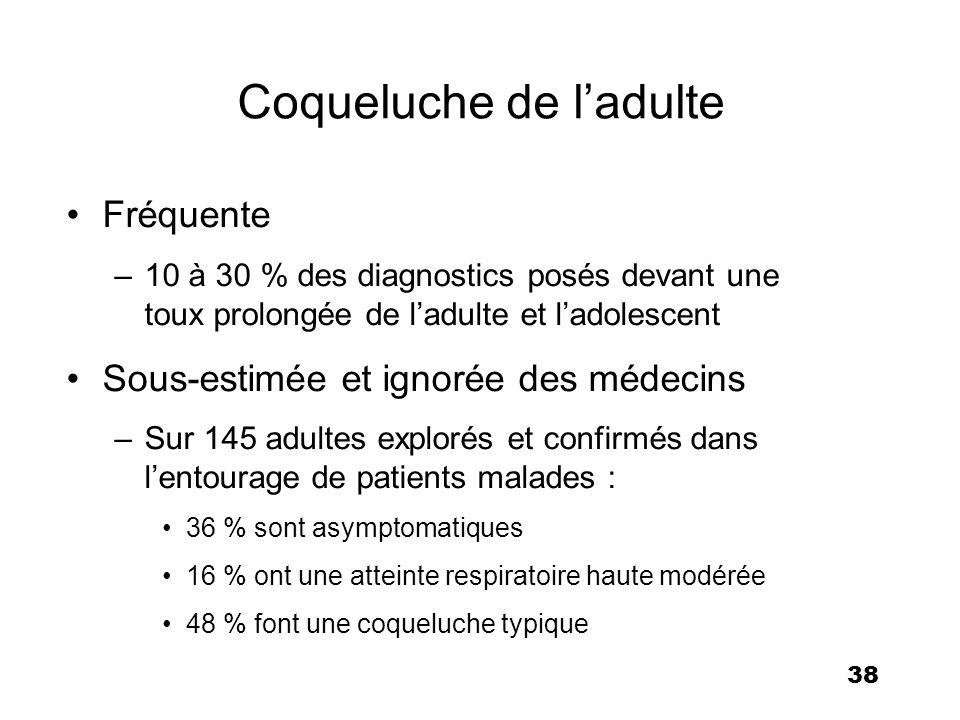 38 Coqueluche de ladulte Fréquente –10 à 30 % des diagnostics posés devant une toux prolongée de ladulte et ladolescent Sous-estimée et ignorée des mé
