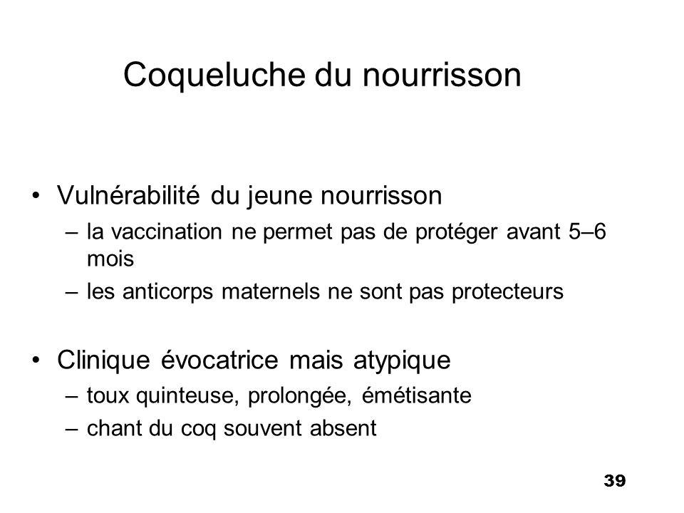 39 Coqueluche du nourrisson Vulnérabilité du jeune nourrisson –la vaccination ne permet pas de protéger avant 5–6 mois –les anticorps maternels ne son