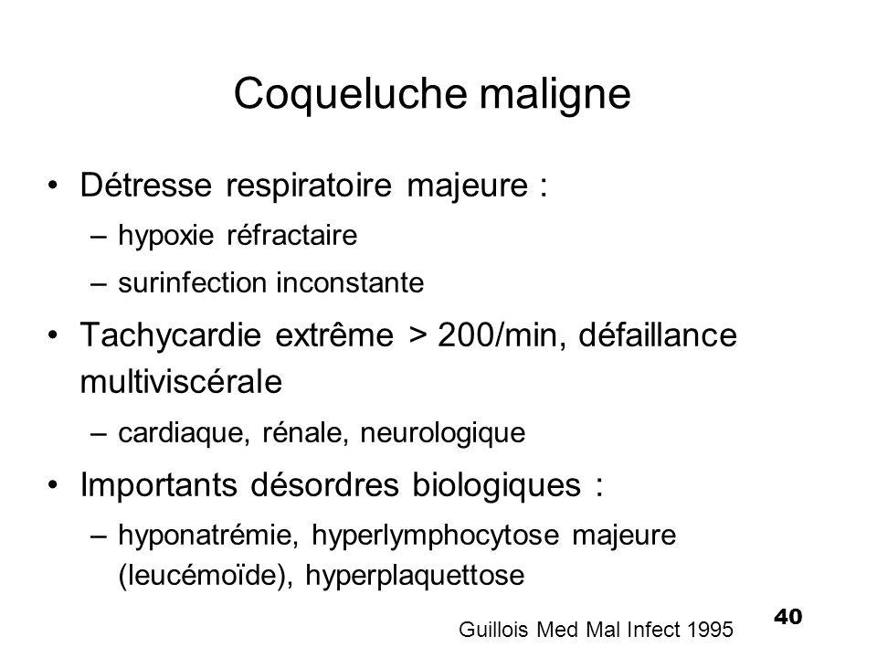 40 Coqueluche maligne Détresse respiratoire majeure : –hypoxie réfractaire –surinfection inconstante Tachycardie extrême > 200/min, défaillance multiv