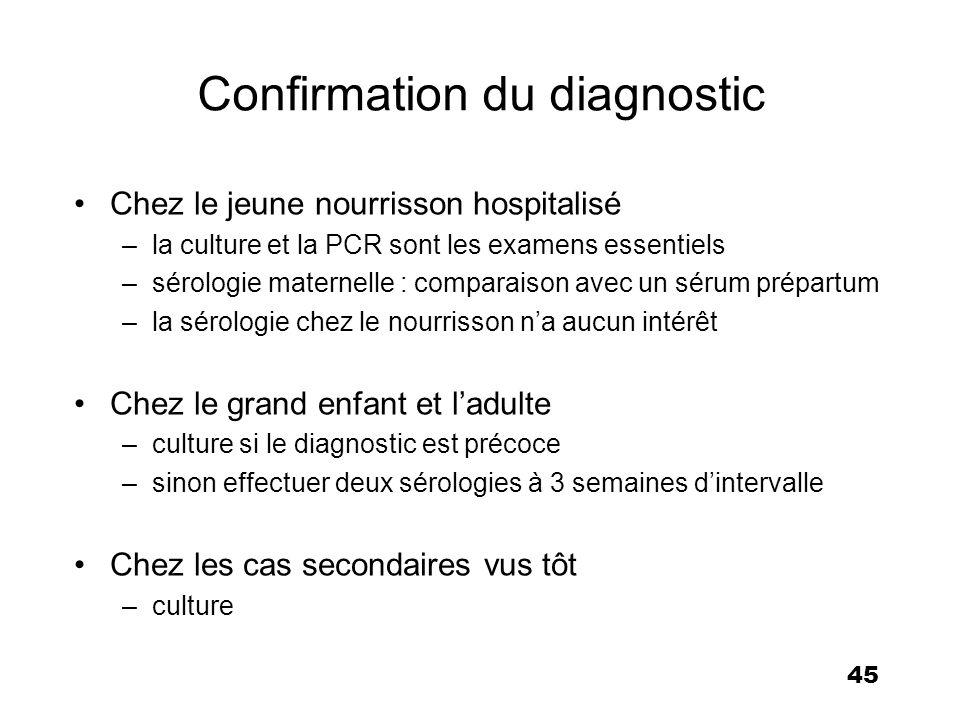 45 Chez le jeune nourrisson hospitalisé –la culture et la PCR sont les examens essentiels –sérologie maternelle : comparaison avec un sérum prépartum
