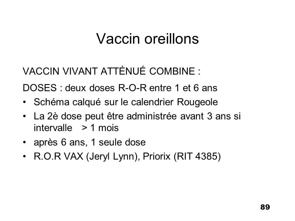 89 Vaccin oreillons VACCIN VIVANT ATTÉNUÉ COMBINE : DOSES : deux doses R-O-R entre 1 et 6 ans Schéma calqué sur le calendrier Rougeole La 2è dose peut