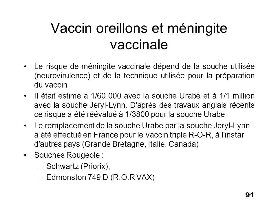 91 Vaccin oreillons et méningite vaccinale Le risque de méningite vaccinale dépend de la souche utilisée (neurovirulence) et de la technique utilisée