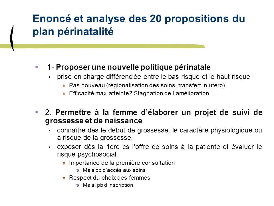 Enoncé et analyse des 20 propositions du plan périnatalité 1- Proposer une nouvelle politique périnatale prise en charge différenciée entre le bas ris