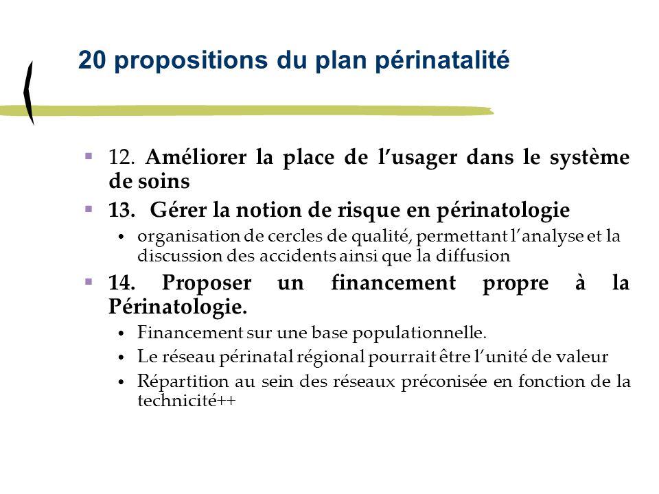 20 propositions du plan périnatalité 12. Améliorer la place de lusager dans le système de soins 13.Gérer la notion de risque en périnatologie organisa