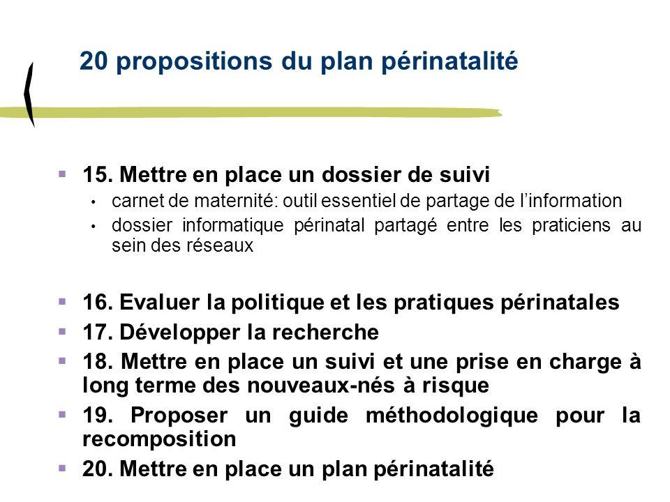 20 propositions du plan périnatalité 15. Mettre en place un dossier de suivi carnet de maternité: outil essentiel de partage de linformation dossier i