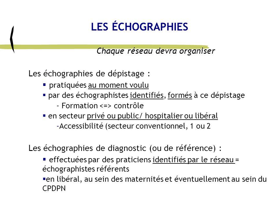 LES ÉCHOGRAPHIES Chaque réseau devra organiser Les échographies de dépistage : pratiquées au moment voulu par des échographistes identifiés, formés à