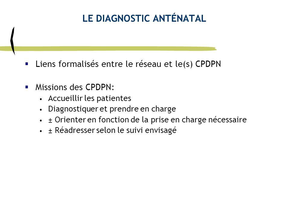 LE DIAGNOSTIC ANTÉNATAL Liens formalisés entre le réseau et le(s) CPDPN Missions des CPDPN: Accueillir les patientes Diagnostiquer et prendre en charg