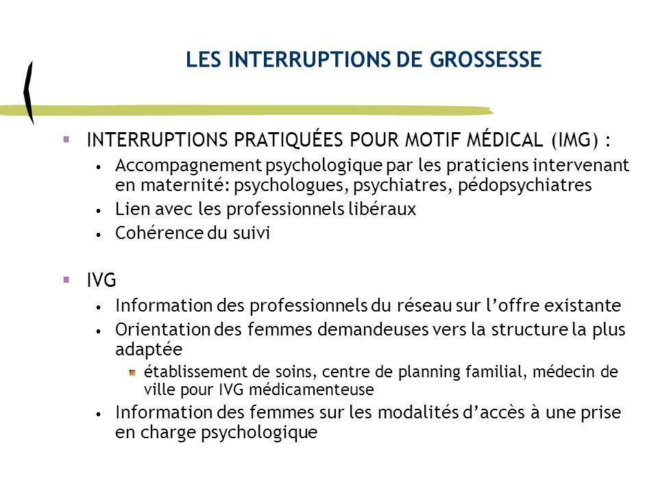 LES INTERRUPTIONS DE GROSSESSE INTERRUPTIONS PRATIQUÉES POUR MOTIF MÉDICAL (IMG) : Accompagnement psychologique par les praticiens intervenant en mate