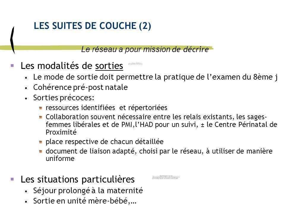 LES SUITES DE COUCHE (2) Le réseau a pour mission de décrire Les modalités de sorties Le mode de sortie doit permettre la pratique de lexamen du 8ème