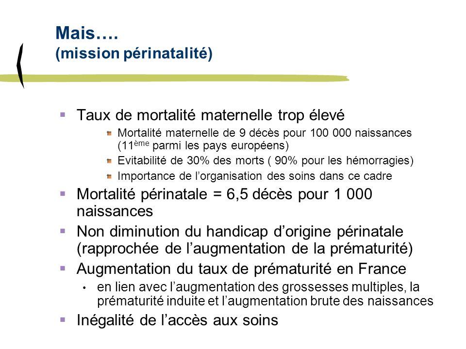Mais…. (mission périnatalité) Taux de mortalité maternelle trop élevé Mortalité maternelle de 9 décès pour 100 000 naissances (11 ème parmi les pays e