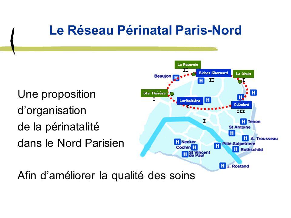 La Roseraie Ste Thérèse La Dhuis Bichat CBernard Lariboisière R.Debré II I I I III I Le Réseau Périnatal Paris-Nord Une proposition dorganisation de l
