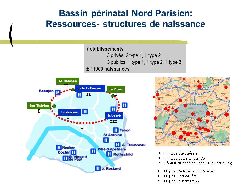 La Roseraie Ste Thérèse La Dhuis Bichat CBernard Lariboisière R.Debré II I I I III I Bassin périnatal Nord Parisien: Ressources- structures de naissan