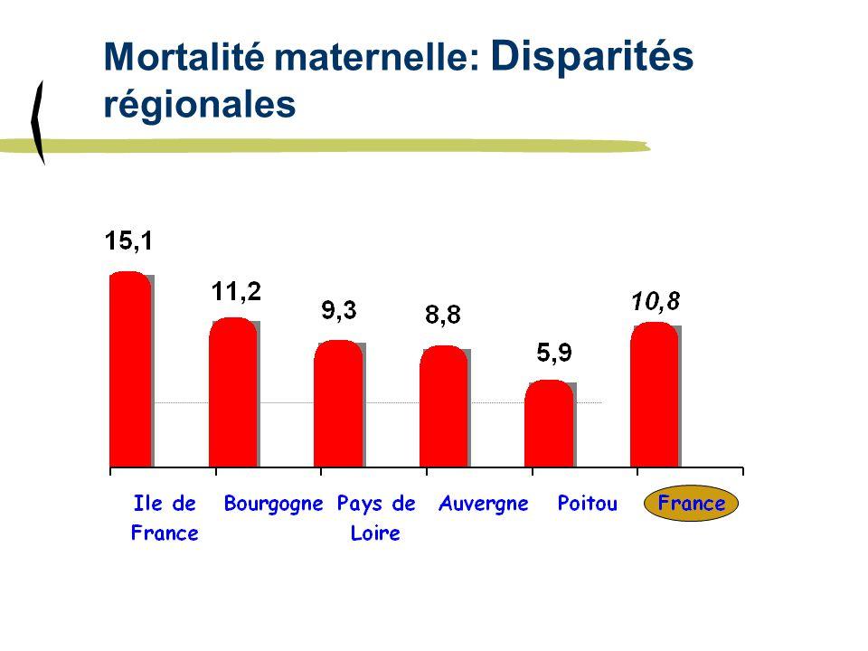 Mortalité maternelle: Disparités régionales