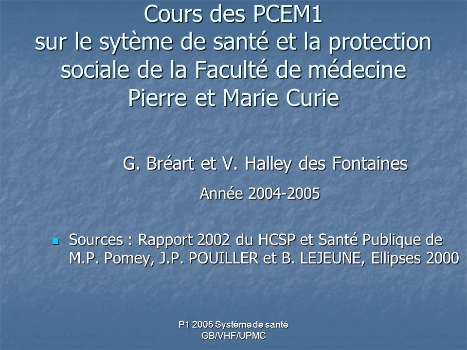 P1 2005 Système de santé GB/VHF/UPMC Cours des PCEM1 sur le sytème de santé et la protection sociale de la Faculté de médecine Pierre et Marie Curie G.