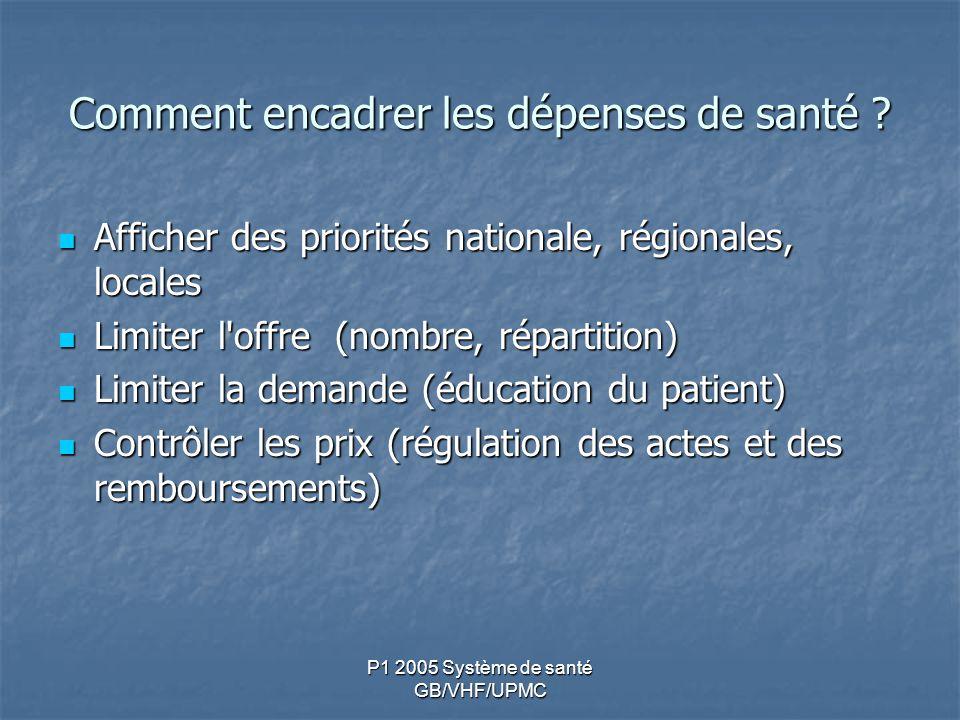P1 2005 Système de santé GB/VHF/UPMC Comment encadrer les dépenses de santé ? Afficher des priorités nationale, régionales, locales Afficher des prior