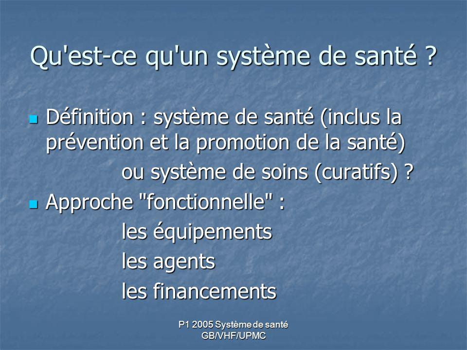 P1 2005 Système de santé GB/VHF/UPMC Qu'est-ce qu'un système de santé ? Définition : système de santé (inclus la prévention et la promotion de la sant
