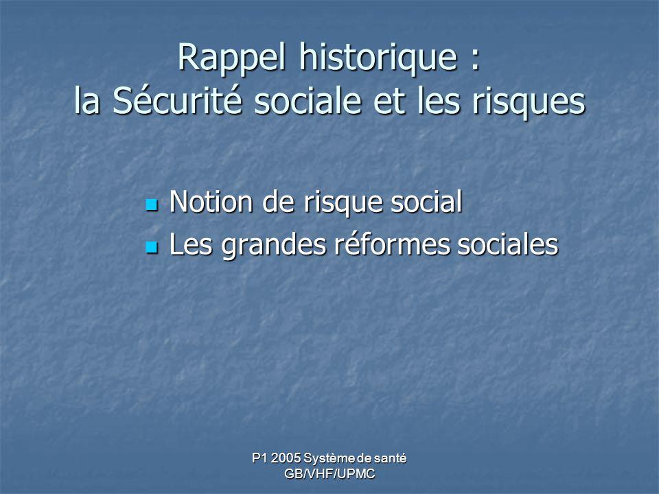 P1 2005 Système de santé GB/VHF/UPMC Rappel historique : la Sécurité sociale et les risques Notion de risque social Notion de risque social Les grandes réformes sociales Les grandes réformes sociales