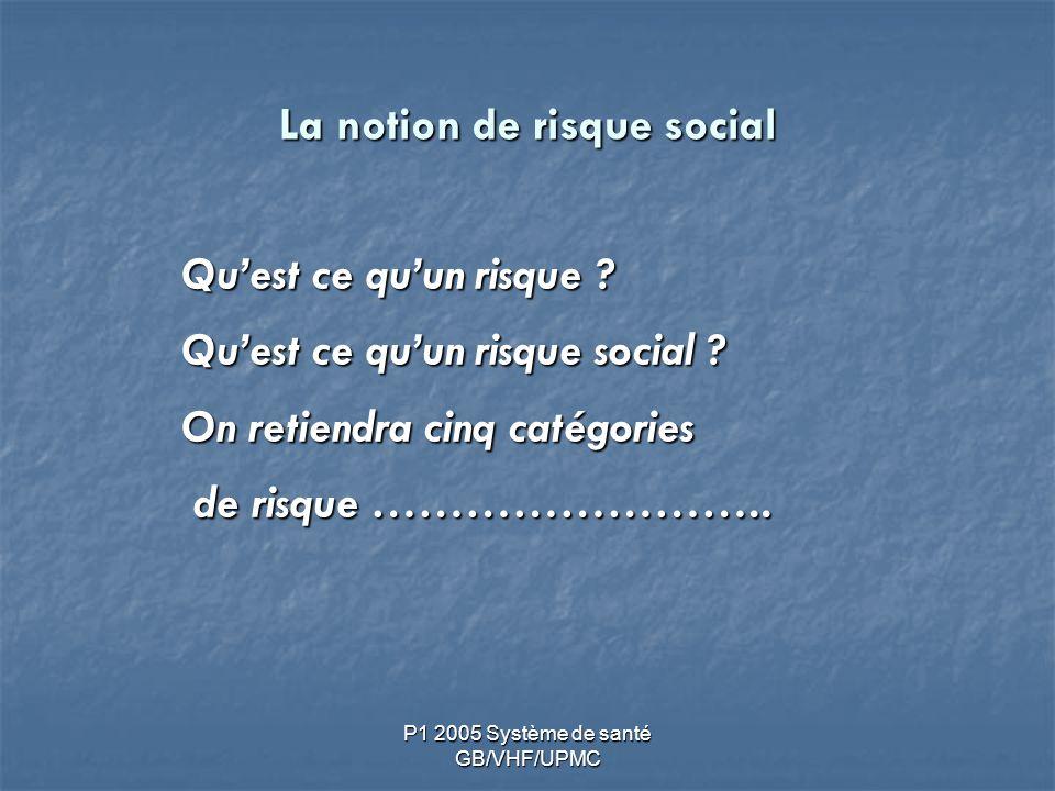 P1 2005 Système de santé GB/VHF/UPMC La notion de risque social Quest ce quun risque ? Quest ce quun risque social ? On retiendra cinq catégories de r