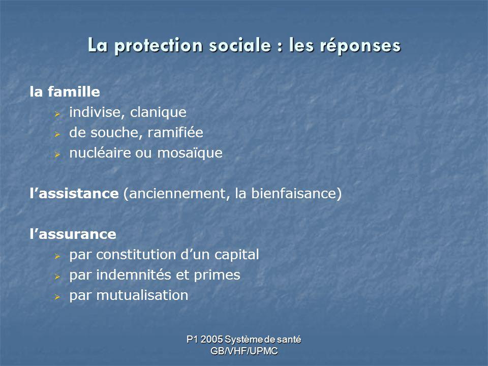P1 2005 Système de santé GB/VHF/UPMC La protection sociale : les réponses la famille indivise, clanique de souche, ramifiée nucléaire ou mosaïque lass