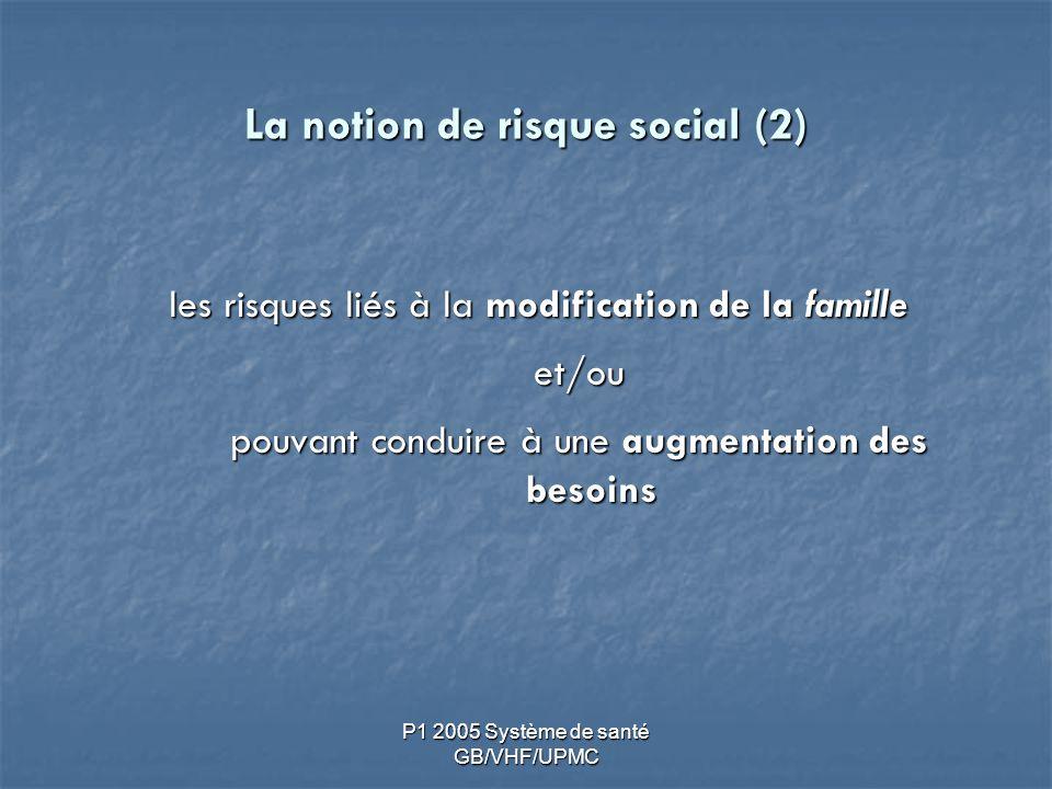 P1 2005 Système de santé GB/VHF/UPMC La notion de risque social (2) les risques liés à la modification de la famille et/ou pouvant conduire à une augmentation des besoins