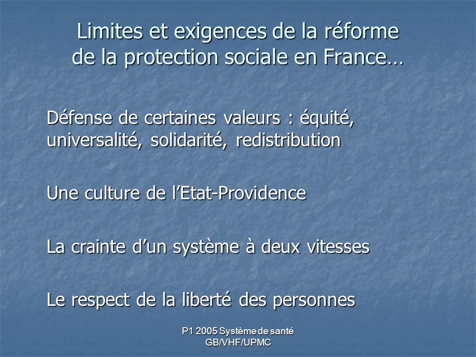 P1 2005 Système de santé GB/VHF/UPMC Limites et exigences de la réforme de la protection sociale en France… Défense de certaines valeurs : équité, uni