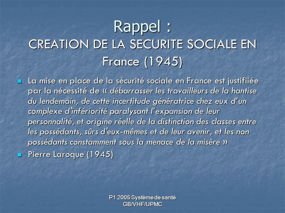 P1 2005 Système de santé GB/VHF/UPMC Rappel : CREATION DE LA SECURITE SOCIALE EN France (1945) La mise en place de la sécurité sociale en France est j