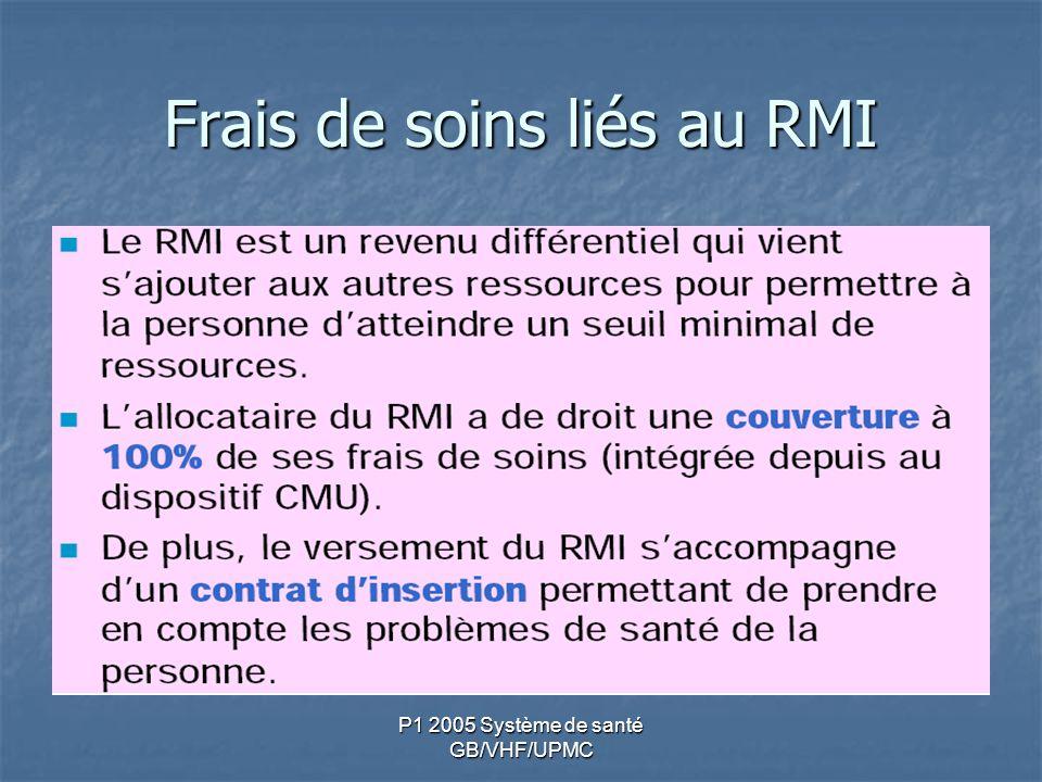 P1 2005 Système de santé GB/VHF/UPMC Frais de soins liés au RMI