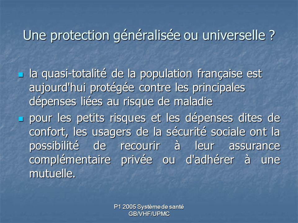 P1 2005 Système de santé GB/VHF/UPMC Une protection généralisée ou universelle ? la quasi-totalité de la population française est aujourd'hui protégée