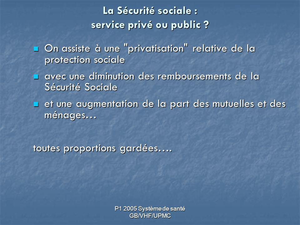 P1 2005 Système de santé GB/VHF/UPMC La Sécurité sociale : service privé ou public ? On assiste à une