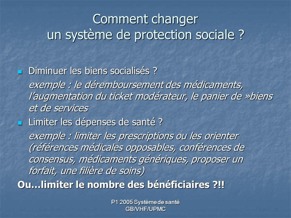P1 2005 Système de santé GB/VHF/UPMC Comment changer un système de protection sociale ? Diminuer les biens socialisés ? Diminuer les biens socialisés