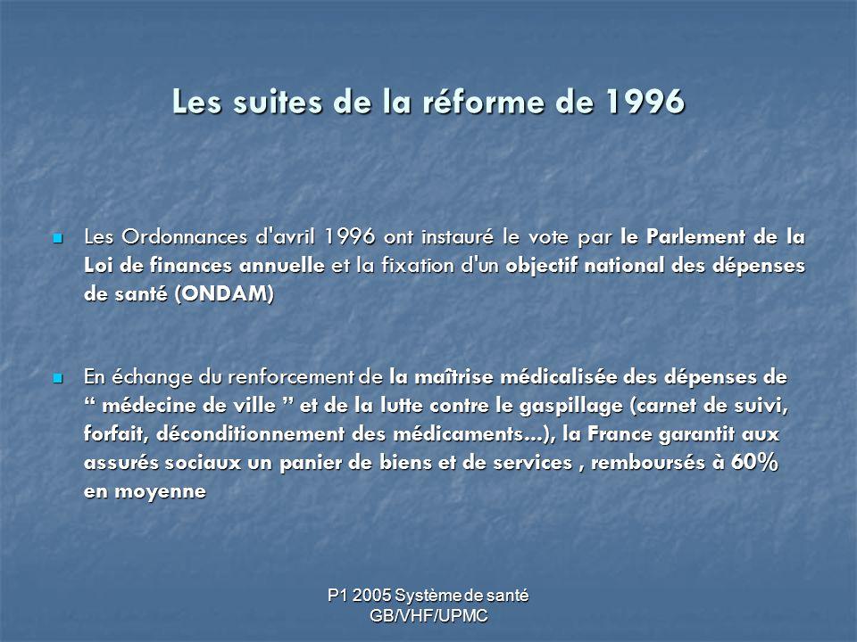P1 2005 Système de santé GB/VHF/UPMC Les suites de la réforme de 1996 Les Ordonnances d'avril 1996 ont instauré le vote par le Parlement de la Loi de