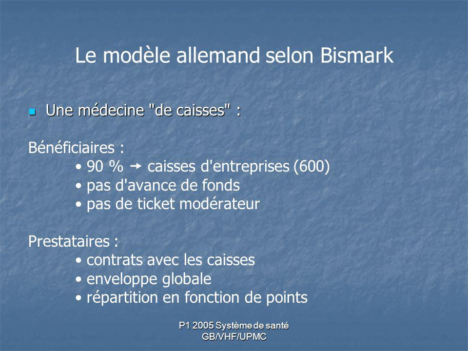 P1 2005 Système de santé GB/VHF/UPMC Le modèle allemand selon Bismark Une médecine de caisses : Une médecine de caisses : Bénéficiaires : 90 % caisses d entreprises (600) pas d avance de fonds pas de ticket modérateur Prestataires : contrats avec les caisses enveloppe globale répartition en fonction de points