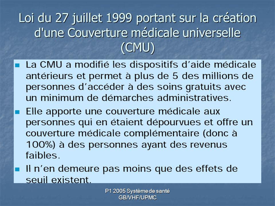 P1 2005 Système de santé GB/VHF/UPMC Loi du 27 juillet 1999 portant sur la création d'une Couverture médicale universelle (CMU)