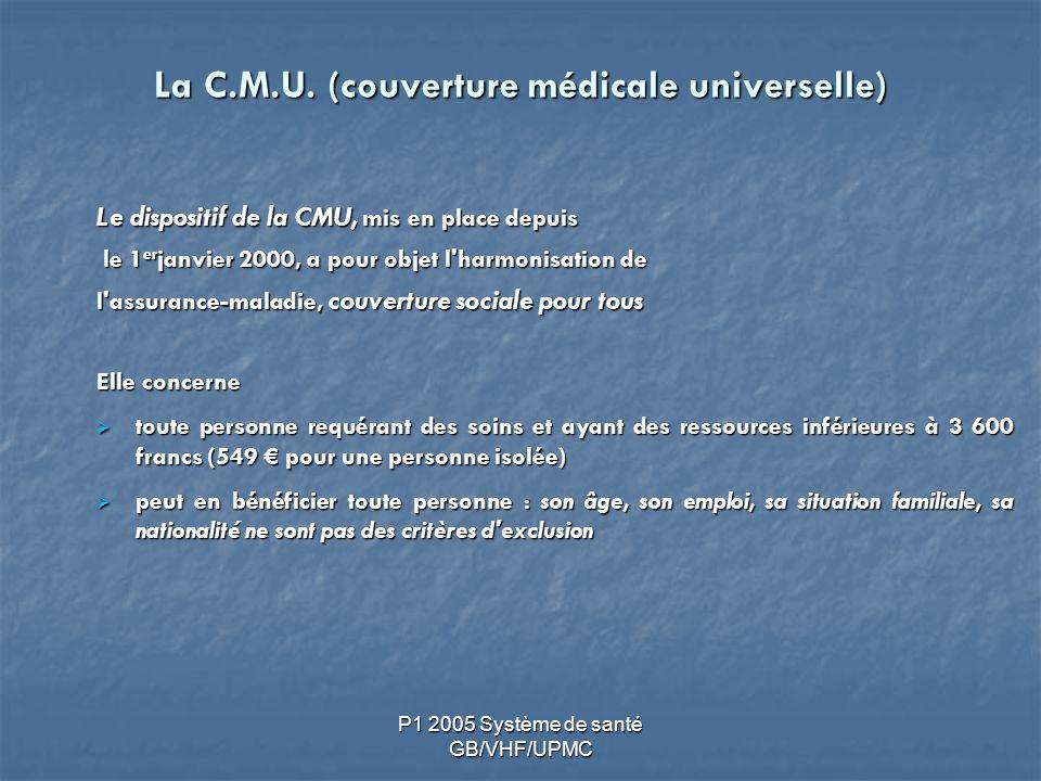 P1 2005 Système de santé GB/VHF/UPMC La C.M.U. (couverture médicale universelle) Le dispositif de la CMU, mis en place depuis le 1 er janvier 2000, a