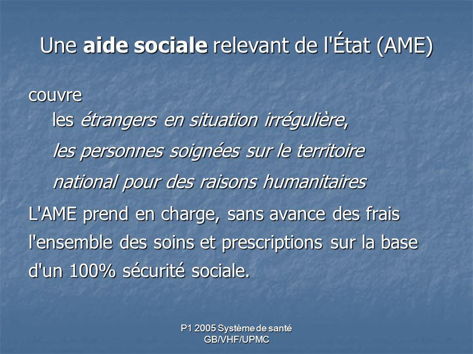 P1 2005 Système de santé GB/VHF/UPMC Une aide sociale relevant de l État (AME) couvre les étrangers en situation irrégulière, les personnes soignées sur le territoire national pour des raisons humanitaires L AME prend en charge, sans avance des frais l ensemble des soins et prescriptions sur la base d un 100% sécurité sociale.
