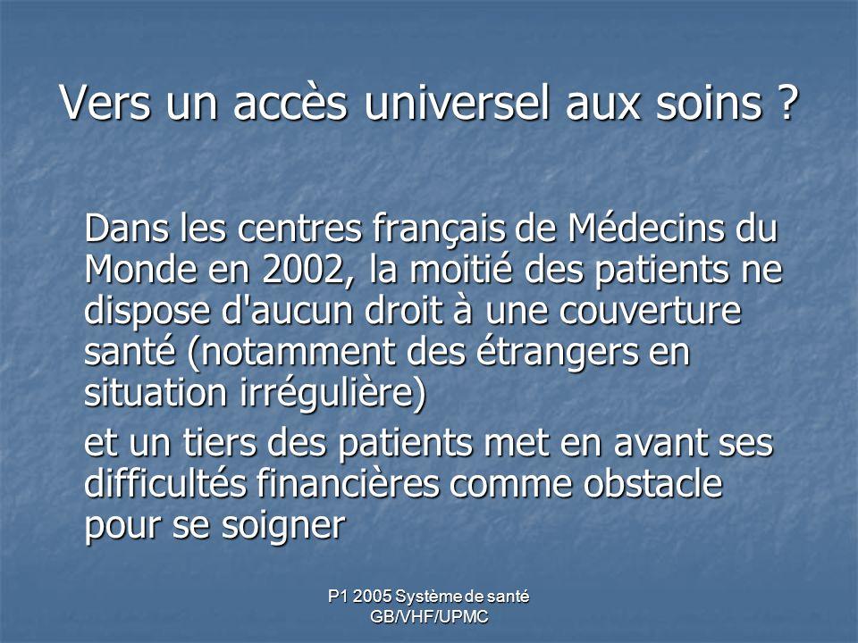 P1 2005 Système de santé GB/VHF/UPMC Vers un accès universel aux soins ? Dans les centres français de Médecins du Monde en 2002, la moitié des patient
