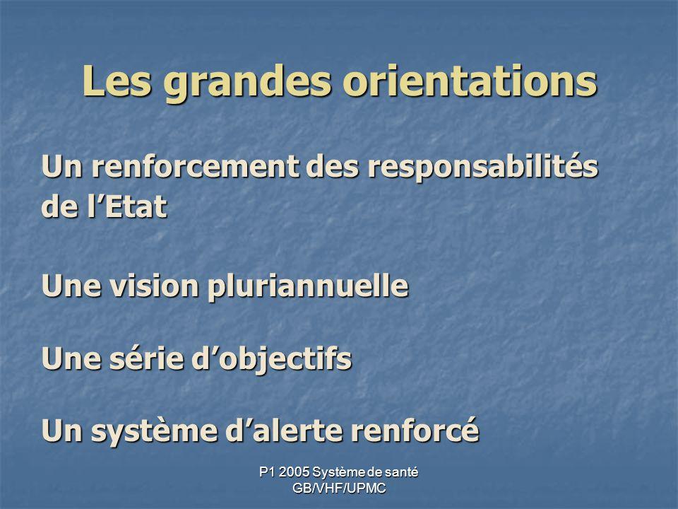 P1 2005 Système de santé GB/VHF/UPMC Les grandes orientations Un renforcement des responsabilités de lEtat Une vision pluriannuelle Une vision plurian