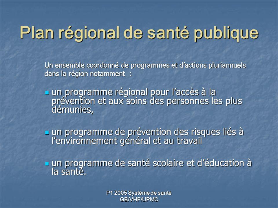 P1 2005 Système de santé GB/VHF/UPMC Plan régional de santé publique Un ensemble coordonné de programmes et dactions pluriannuels dans la région notamment : un programme régional pour laccès à la prévention et aux soins des personnes les plus démunies, un programme régional pour laccès à la prévention et aux soins des personnes les plus démunies, un programme de prévention des risques liés à lenvironnement général et au travail un programme de prévention des risques liés à lenvironnement général et au travail un programme de santé scolaire et déducation à la santé.