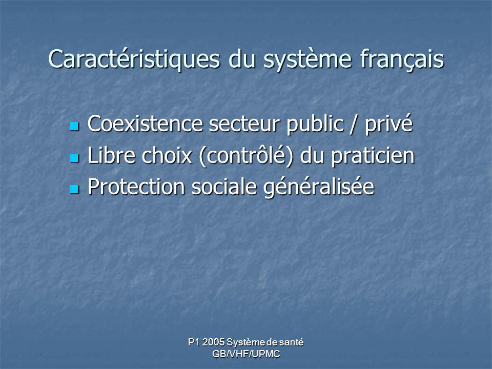 P1 2005 Système de santé GB/VHF/UPMC Caractéristiques du système français Coexistence secteur public / privé Coexistence secteur public / privé Libre choix (contrôlé) du praticien Libre choix (contrôlé) du praticien Protection sociale généralisée Protection sociale généralisée