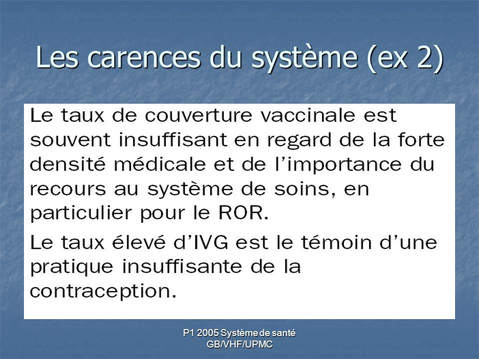 P1 2005 Système de santé GB/VHF/UPMC Loi du 27 juillet 1999 portant sur la création d une Couverture médicale universelle (CMU)