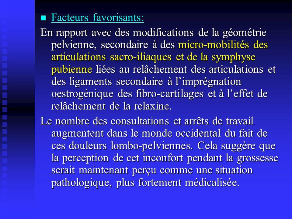 Facteurs favorisants: Facteurs favorisants: En rapport avec des modifications de la géométrie pelvienne, secondaire à des micro-mobilités des articula