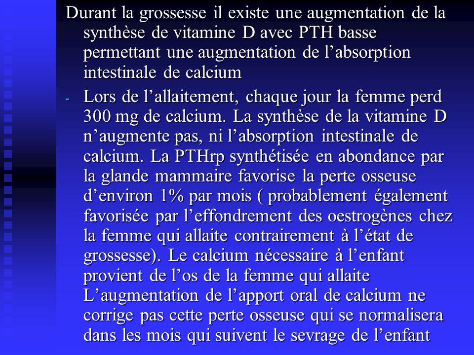 Durant la grossesse il existe une augmentation de la synthèse de vitamine D avec PTH basse permettant une augmentation de labsorption intestinale de c