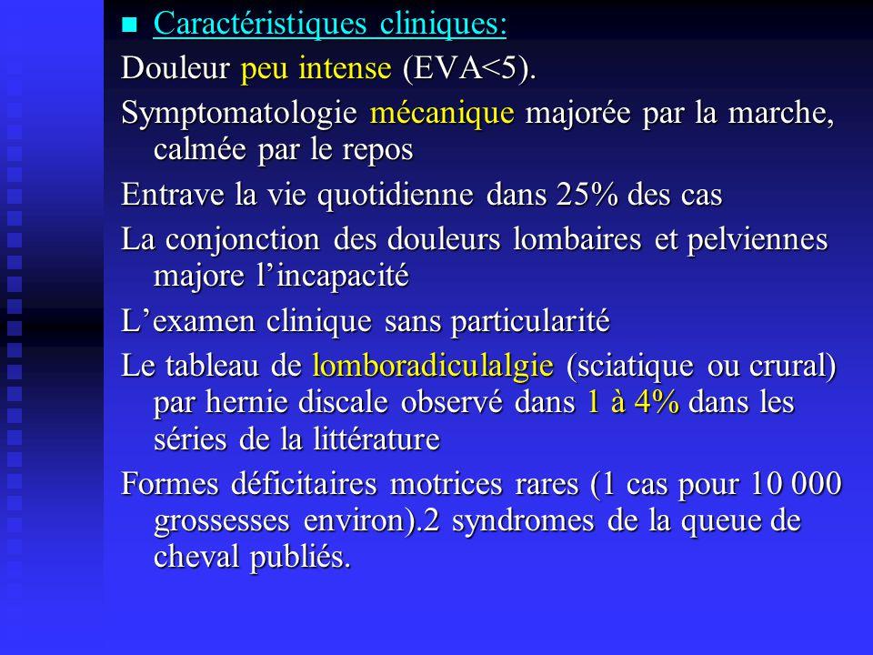 Caractéristiques cliniques: Caractéristiques cliniques: Douleur peu intense (EVA<5). Symptomatologie mécanique majorée par la marche, calmée par le re