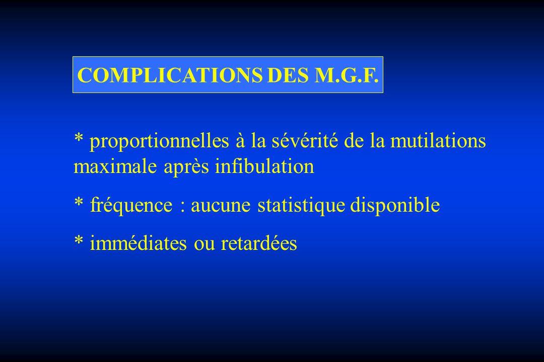 * proportionnelles à la sévérité de la mutilations maximale après infibulation * fréquence : aucune statistique disponible * immédiates ou retardées C