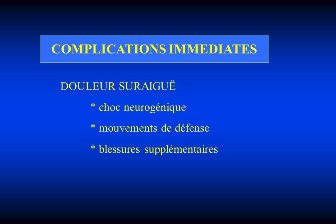 COMPLICATIONS IMMEDIATES DOULEUR SURAIGUË * choc neurogénique * mouvements de défense * blessures supplémentaires