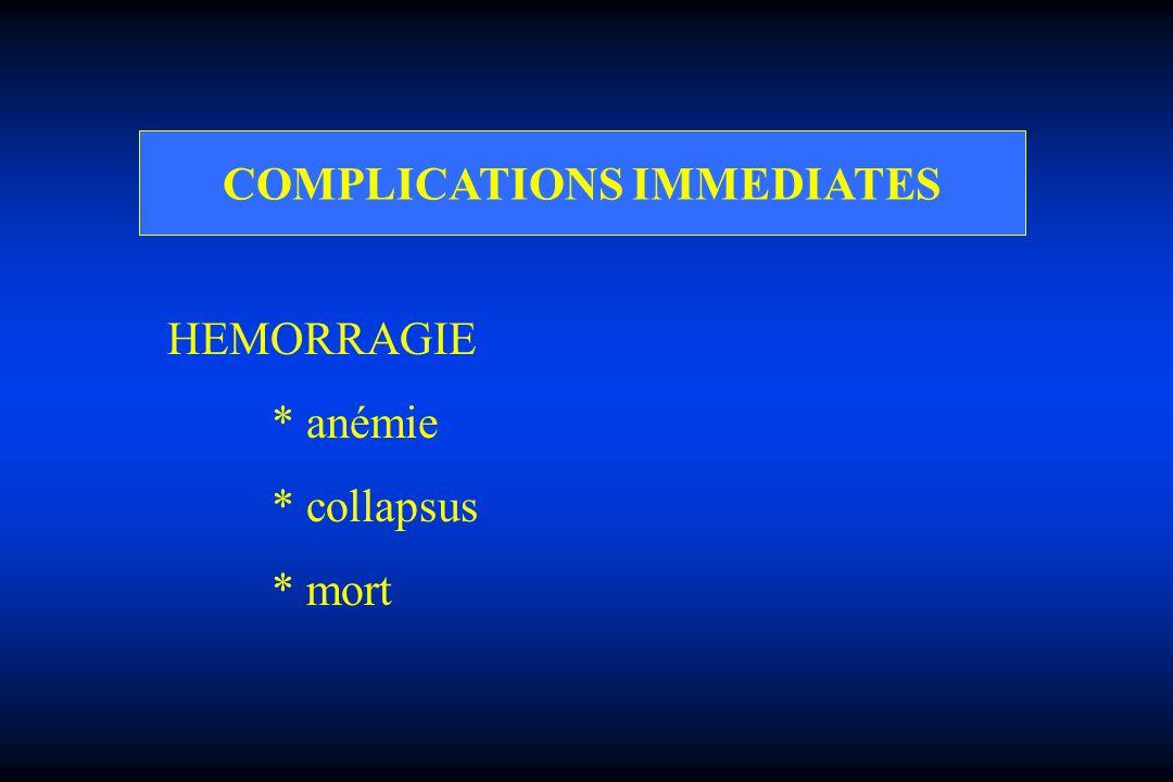 COMPLICATIONS IMMEDIATES HEMORRAGIE * anémie * collapsus * mort